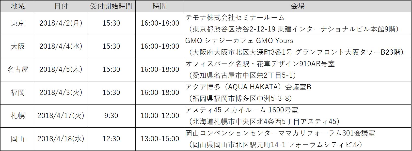 断トツキャンペーンセミナー会場