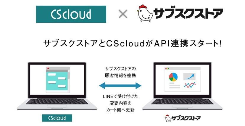 CS_Cloud